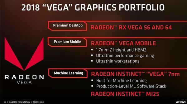 Linux驱动曝光AMD Vega20核心Linux驱动曝光AMD Vega20核心