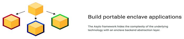下一代高安全性机密运算开发框架Asylo被Google开源