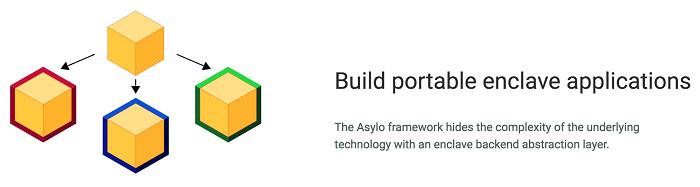 下一代高安全性机密运算开发框架Asylo被Google开源下一代高安全性机密运算开发框架Asylo被Google开源