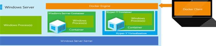 详解:Hyper-V虚拟主机数据磁盘扩容