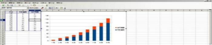 8月中旬有望使用开源办公套件LibreOffice 6.1 RC2
