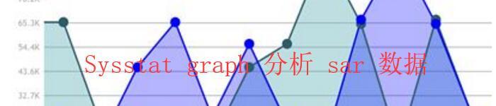 使用sysstat graph来分析sar获取的性能数据