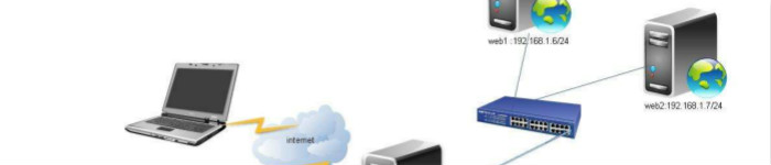 Tar命令备份还原Linux系统