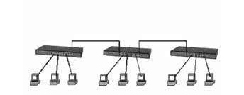 高层交换机的组网原理