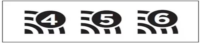 放弃 802.11 命名方式,Wi-Fi 6 标准公布