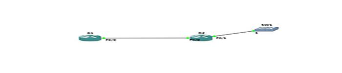 TCP/IP学习笔记(5)-IP选路