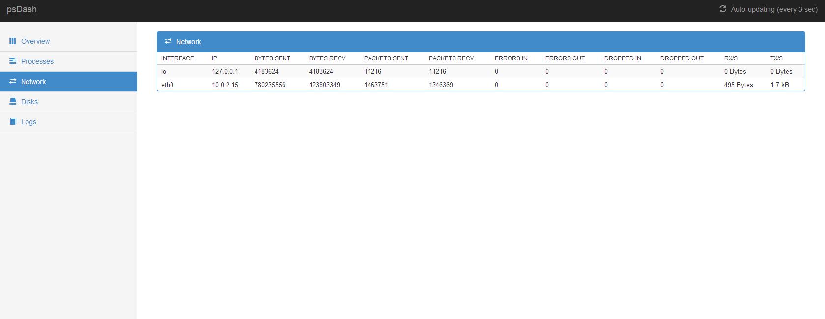 Linux系统信息面板管理工具psdashLinux系统信息面板管理工具psdash