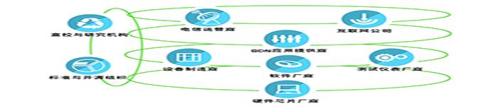 SDN不可估量的价值