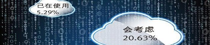 中国企业云计算应用现状及需求