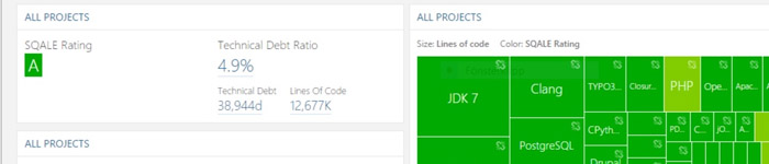 SonarQube 解决了代码追踪问题