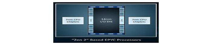 Linux 4.21包含对AMD Rome处理器中新的Zen 2架构重要的新优化