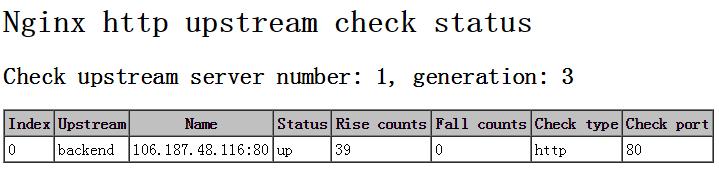 Tengine新增nginx upstream模块的使用Tengine新增nginx upstream模块的使用