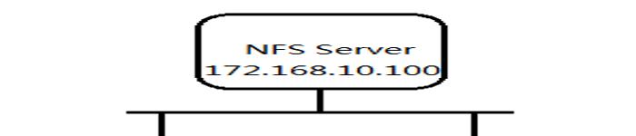 NFS及RPC讲解