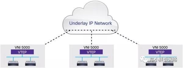 通俗易懂解释网络工程中的技术,如STP,HSRP等通俗易懂解释网络工程中的技术,如STP,HSRP等