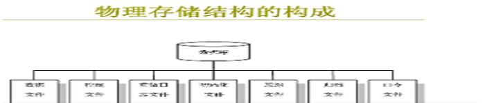 详解文件存储结构