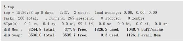 帮助你检查Linux系统内存及其使用情况的命令帮助你检查Linux系统内存及其使用情况的命令