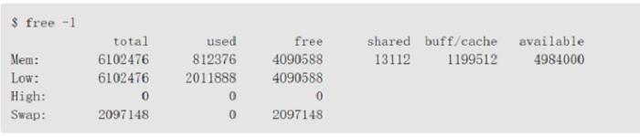帮助你检查Linux系统内存及其使用情况的命令