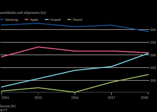 折叠手机只是噱头还是未来趋势?折叠手机只是噱头还是未来趋势?