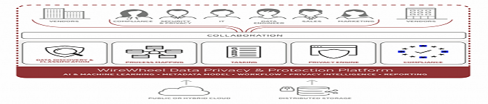 基于SaaS的企业数据隐私保护平台