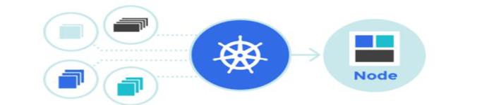 kubernetes1.5新特性(二):支持Photon卷插件