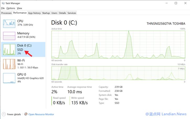 微软改进任务管理器的硬盘标签微软改进任务管理器的硬盘标签