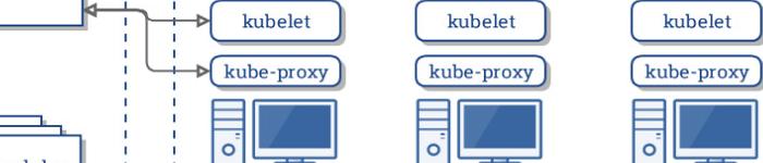 Kubernetes云供应商架构的未来
