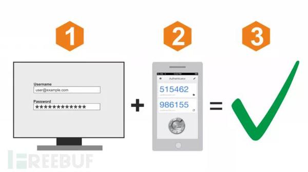 网络安全整改小技巧网络安全整改小技巧