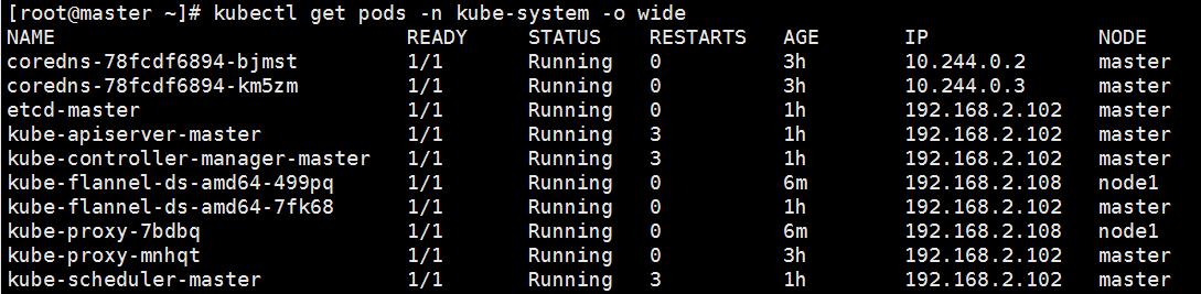 快速安装与配置kubernetes集群搭快速安装与配置kubernetes集群搭