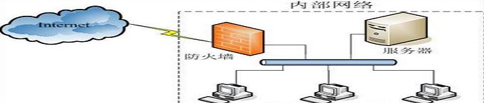 解决 service iptables save 报错 please try to use systemctl
