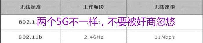 两个5G不一样,不要被奸商忽悠