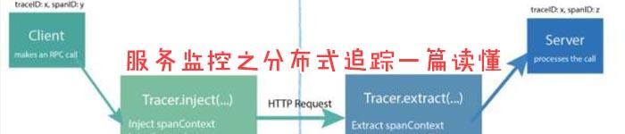 服务监控之分布式追踪一篇读懂