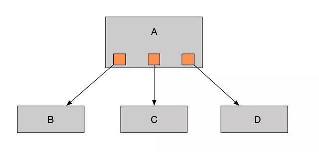 简单了解Java消息队列简单了解Java消息队列