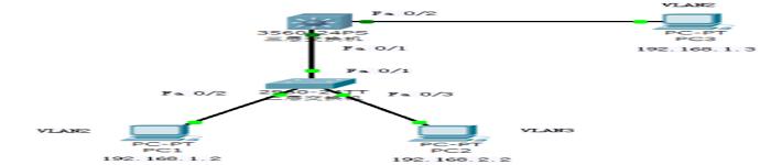 利用三层交换机实现 VLAN 间路由