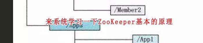 来系统学习一下ZooKeeper基本的原理