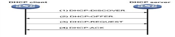 带你了解地址分配DHCP,IP地址管理方式及分配原则