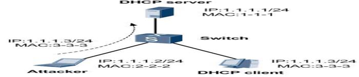 疫情当前 网络安全更重要——IPSG特性
