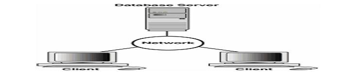 几种Linux网络配置工具的使用
