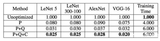低功耗计算机视觉技术前沿-追求更小、更快、更高效低功耗计算机视觉技术前沿-追求更小、更快、更高效