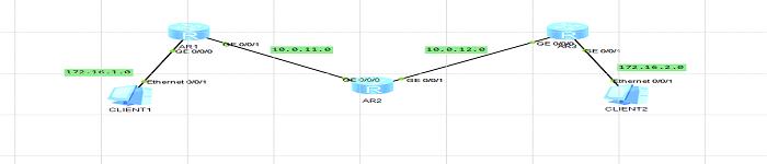 eNSP配置静态路由