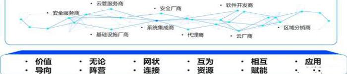 论新时期网络安全产业发展