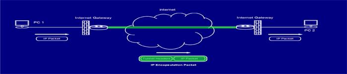 Centos7 Minimal VPN 配置