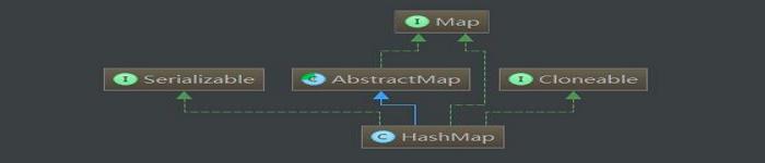Map集合几种遍历方式的性能比较