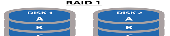 Centos8中配置RAID1磁盘阵列