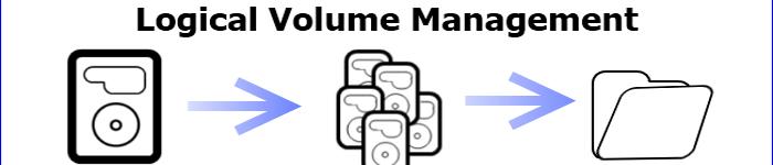 Centos8中创建LVM精简逻辑卷