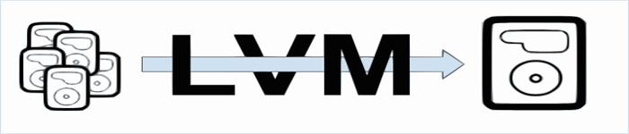 在LVM中恢复已删除的物理卷