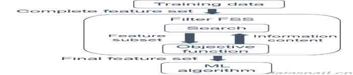 Filter、FilterChain、FilterConfig原理及用法概述