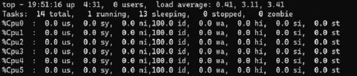 Linux下磁盘I/O测试
