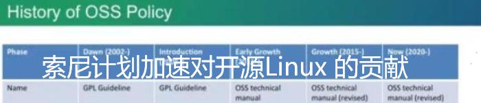 索尼计划加速对开源Linux 的贡献